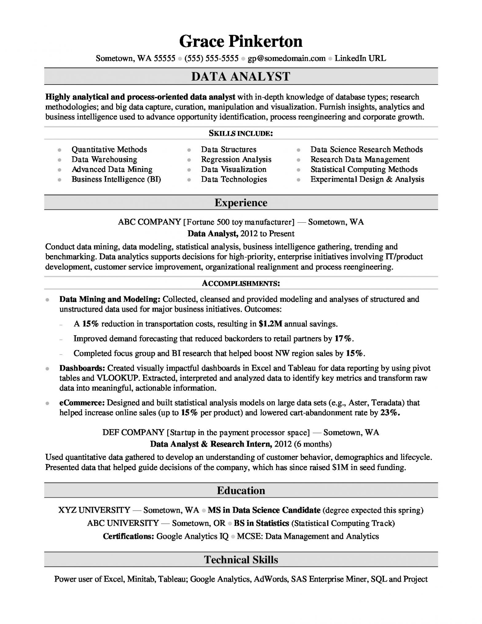 Data Analyst Resume Sample Entry Level Data Analyst Resume Sample Monster.com