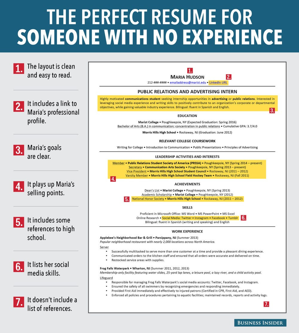 resume for job seeker with no experience 2014 7
