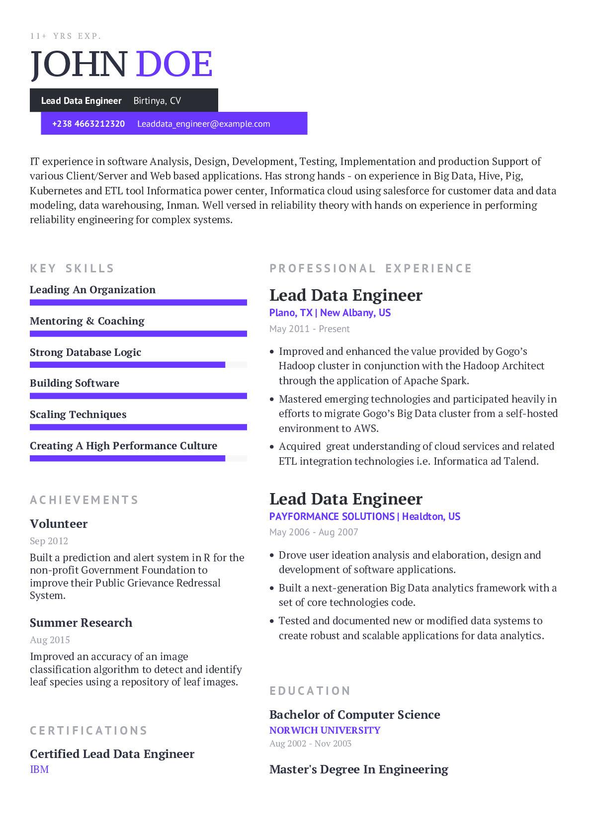 lead data engineer