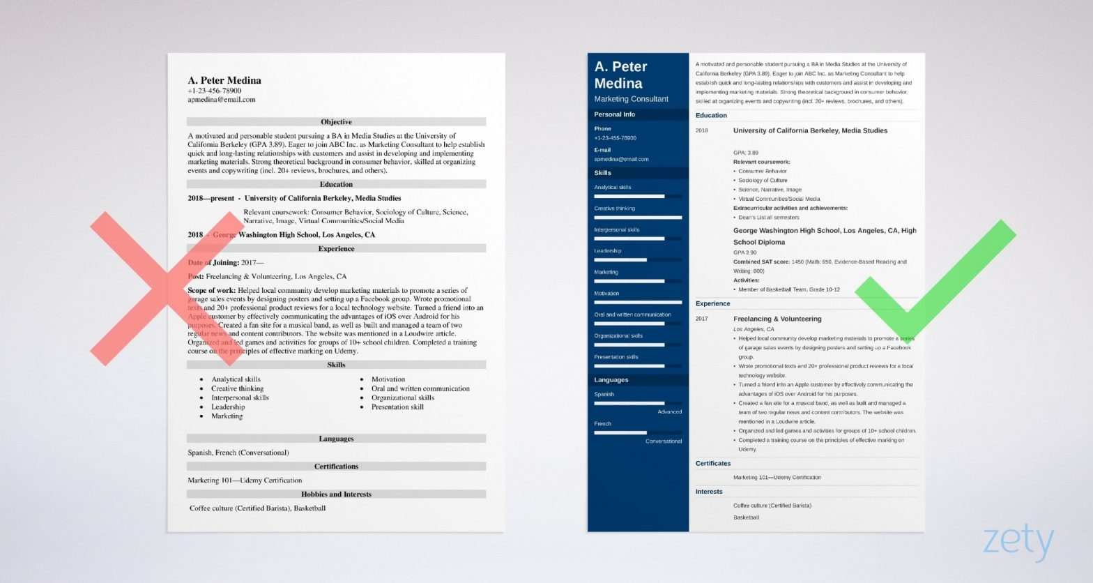 Resume for Beginners with No Experience Sample How to Write A Resume with No Experience & Get the First Job