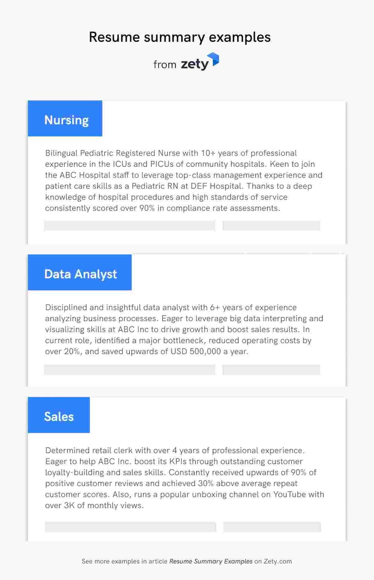 Resume Summary Samples for It Professionals Professional Resume Summary Examples (25lancarrezekiq Statements)