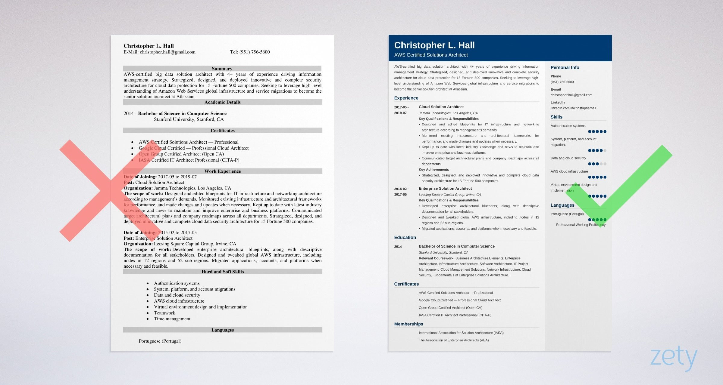 Sample Resume for Aws solution Architect associate solution Architect Resume Sample (for Aws, Cloud & More)