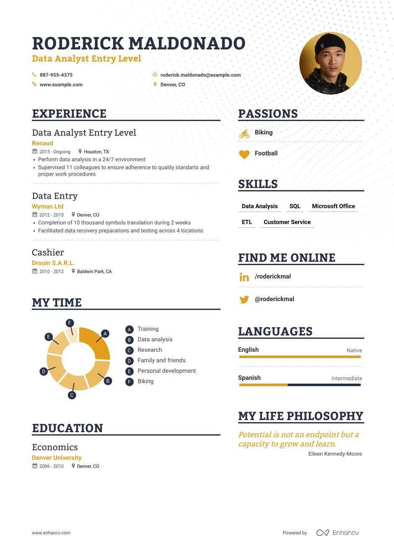 data analyst entry level