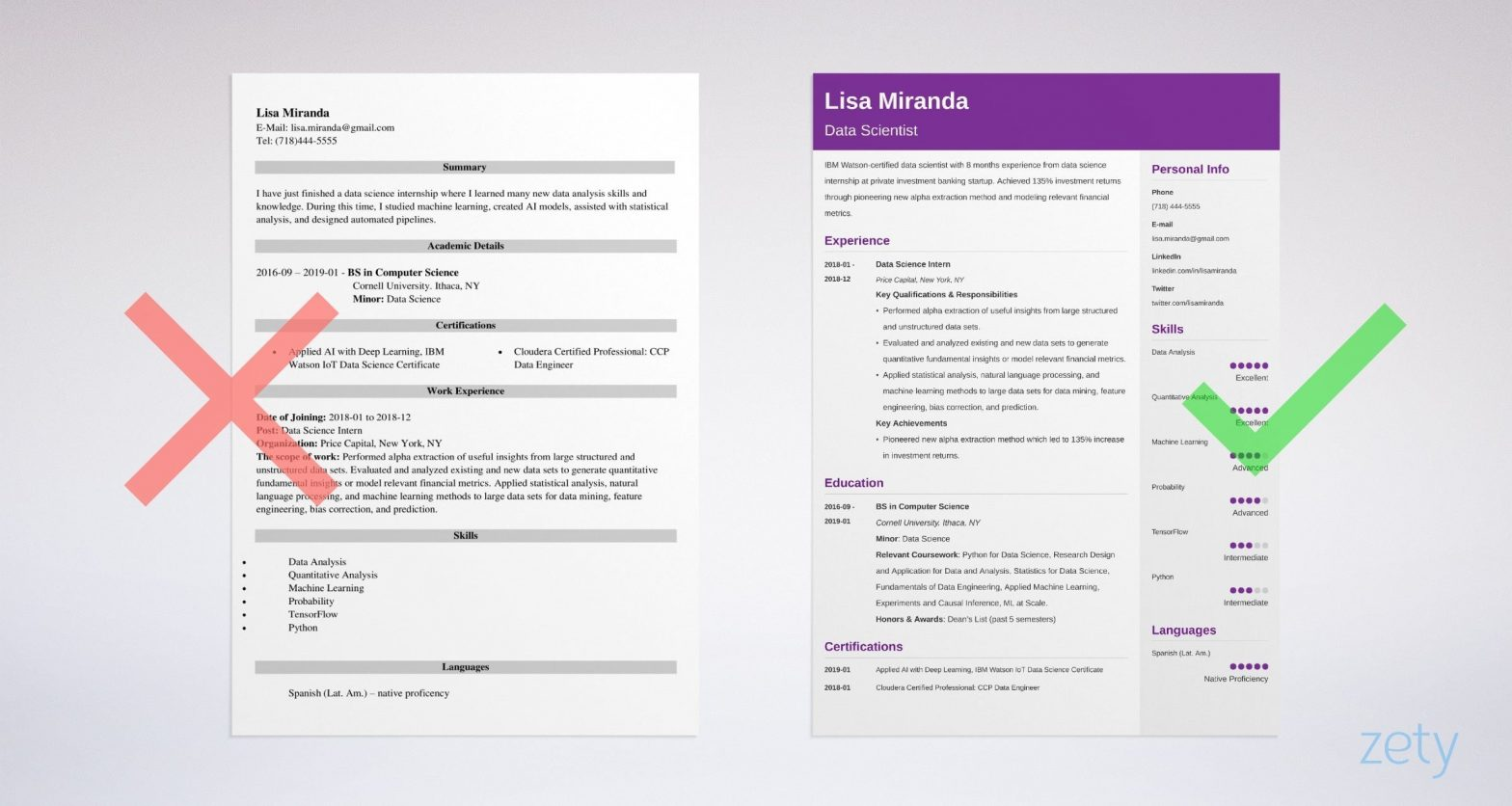 Sample Resume Title for Fresh Graduates Recent College Graduate Resume (examples for New Grads)
