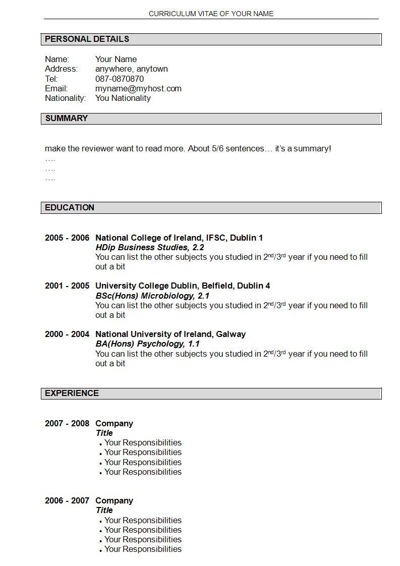 quality assurance resume sample templates