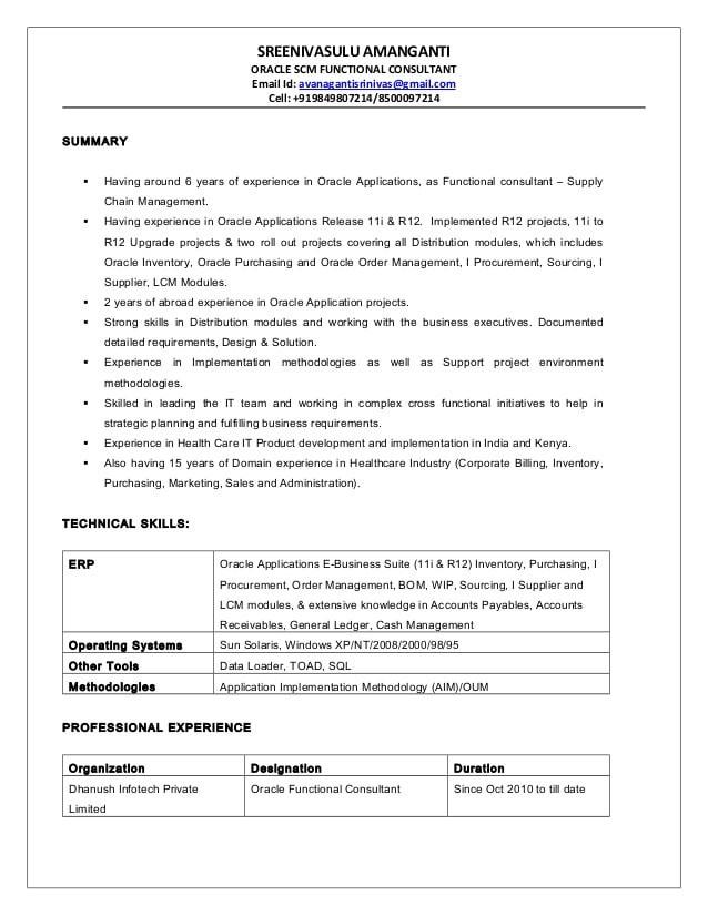 sreenivasulu amanganti resumedoc