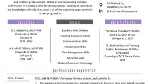 A Sample Resume for Teaching Job Teacher Resume Samples & Writing Guide
