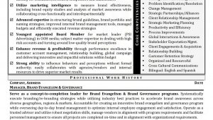 Sample College Application Resume Ivy League Sample Resumes – Ivy League Resumes