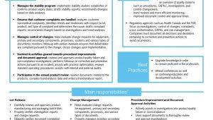 Sample Resume for Pharmaceutical Quality assurance 14 Awesome Quality assurance Resume Sample Templates – Wisestep